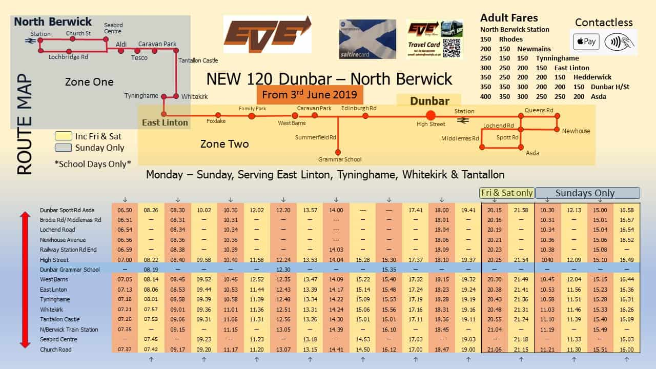 New 120 Timetable